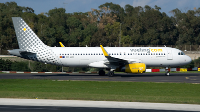 EC-LUO - Airbus A320-232 - Vueling