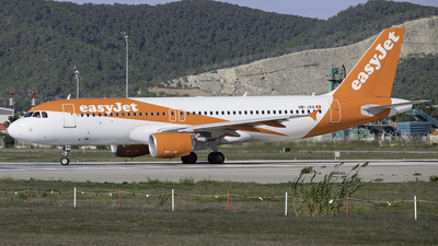 A picture of HBJXA - Airbus A320214 - easyJet - © Saúl Alonso
