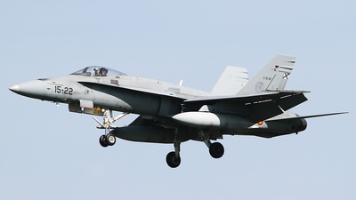 C.15-35 - McDonnell Douglas EF-18M Hornet - Spain - Air Force