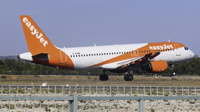 G-EZWB - Airbus A320-214 - easyJet