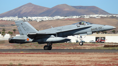 C.15-15 - McDonnell Douglas F/A-18A Hornet - Spain - Air Force