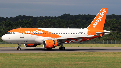 A picture of GEZGH - Airbus A319111 - easyJet - © n94504