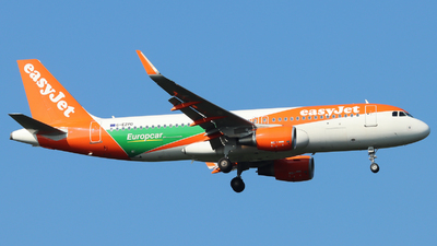 A picture of GEZPD - Airbus A320214 - easyJet - © Justin Stöckel