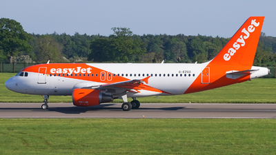 A picture of GEZGO - Airbus A319111 - easyJet - © Simon330lover