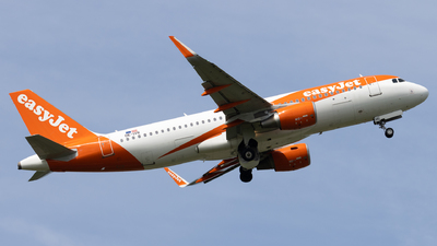 A picture of OEIVR - Airbus A320214 - easyJet - © Alexander Jeglitsch