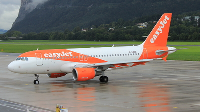A picture of GEZBD - Airbus A319111 - easyJet - © Christoph Plank