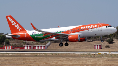 A picture of OEIVV - Airbus A320214 - easyJet - © Buzu