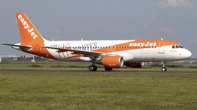 A picture of GEZUC - Airbus A320214 - easyJet - © Freek Blokzijl