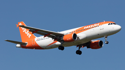 A picture of HBJXB - Airbus A320214 - easyJet - © PM