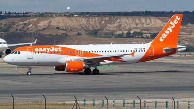 A picture of HBJZZ - Airbus A320214 - easyJet - © Mateo León