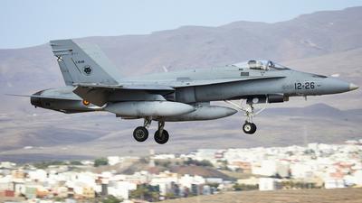 C.15-68 - McDonnell Douglas EF-18A+ Hornet - Spain - Air Force