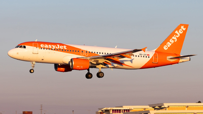 A picture of HBJZX - Airbus A320214 - easyJet - © Carlos Miguel Seabra