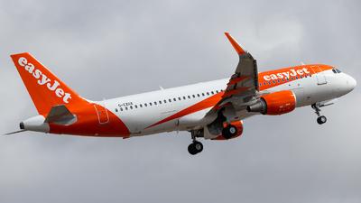 A picture of GEZGX - Airbus A320214 - easyJet - © Bartosz Szarszewski