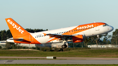 A picture of GEZAX - Airbus A319111 - easyJet - © Rui Marques