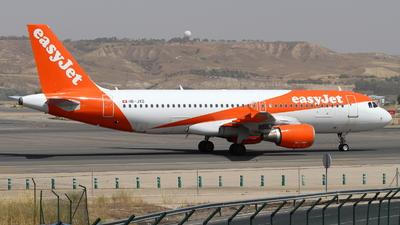 A picture of HBJXD - Airbus A320214 - easyJet - © Marcel Schmidt