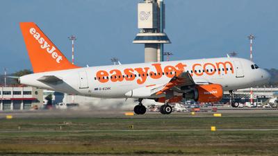 A picture of GEZAK - Airbus A319111 - easyJet - © RAFAL KUKOWSKI
