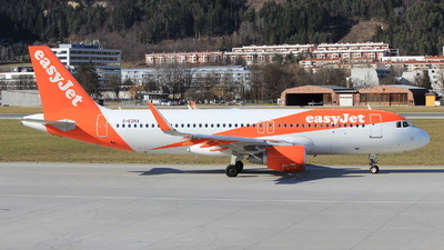 A picture of GEZRX - Airbus A320214 - easyJet - © Christoph Plank
