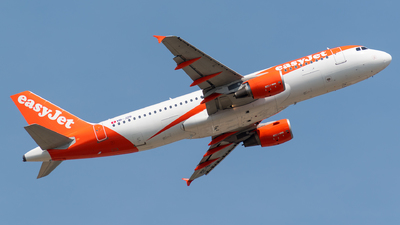 HB-JZR - Airbus A320-214 - easyJet Switzerland